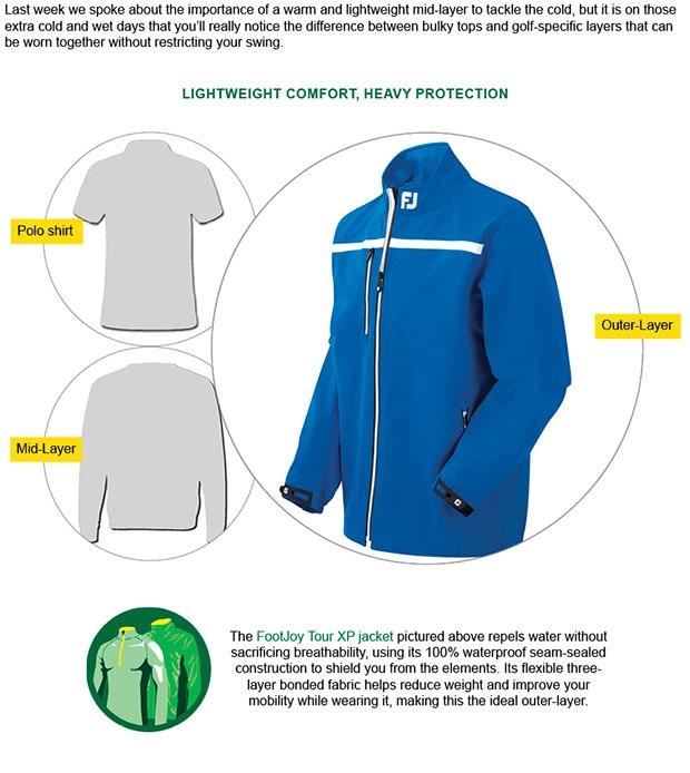 FootJoy Tour XP jacket
